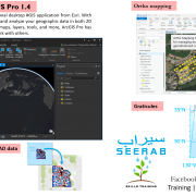 What is Insights for ArcGIS? • Seerab